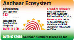 Government plans to widen scope of Aadhaar authentication