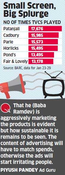 Baba Ramdev's Patanjali Ayurved Ltd becomes India's biggest FMCG advertiser this week; outnumbers Cadbury, Parle