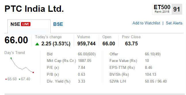 Nifty ends below 7000, Sensex slumps more than 3 percent