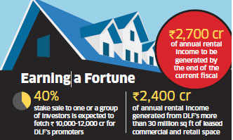 Consortium to bid for 40% stake being sold by DLF's promoters in rental arm