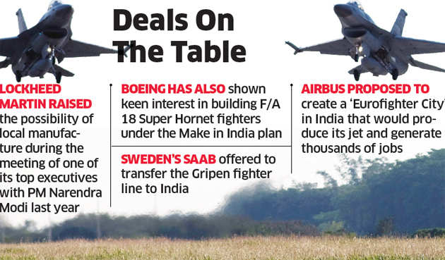 Make in India: Deals on the table