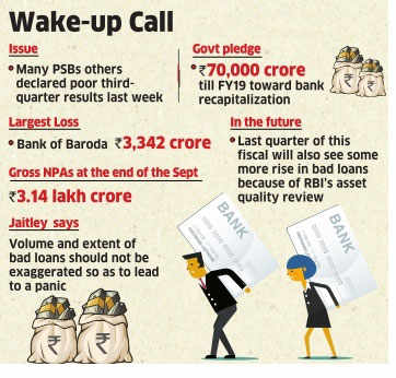 State-run banks like SBI, Bank of Baroda, Central Bank of India, apprise PM Narendra Modi of rising bad loans