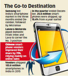 Samsung, Lenovo help 4G smartphone shipments surpass 3G volumes in Q4 in India: IDC