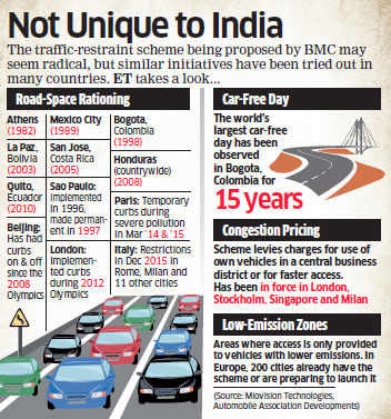 In a bid to fight pollution, Mumbai's municipal corporation proposes ceiling on vehicle registration