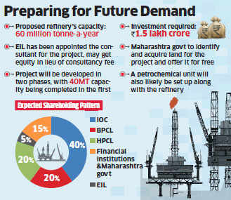 IOC may take 40% stake in country's largest  refinery project to come up in Maharashtra