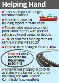 Budget 2016: Government mulls reviving ASIDE scheme in 2016-17 to boost faltering exports