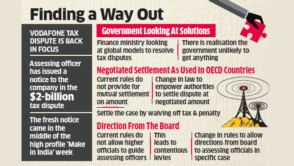 After Vodafone notice, retrospective tax now back on government agenda