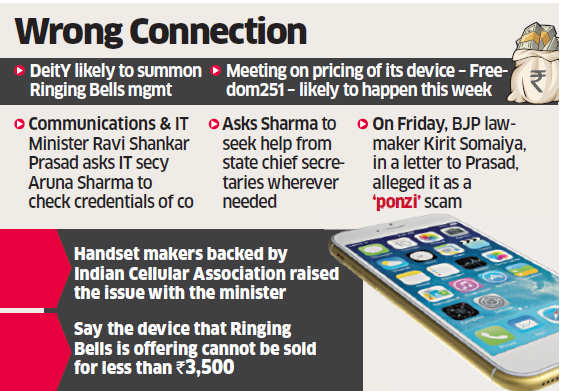 DeitY likely to quiz Ringing Bells management over pricing of Freedom 251