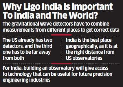 Ligo India: Big science project with big benefits