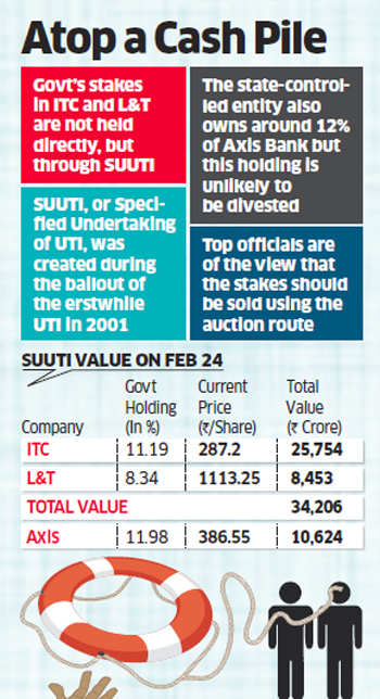 Government may auction stake in ITC and L&T to achieve divestment target