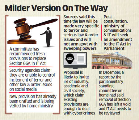 In bid to fight terror on social media, draconian Section 66A may be back in a softer form