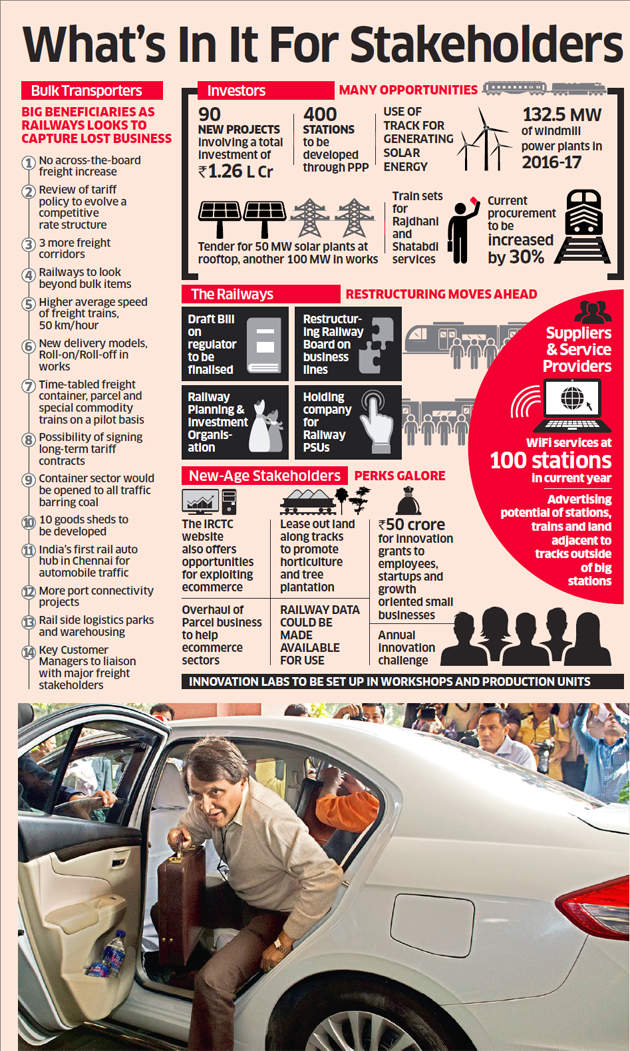 How PM Modi's imprint is evident in Suresh Prabhu's Railway Budget