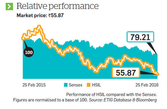 Long-term debt reduction, debt-equity ratio decline make HCIL analysts' favourite