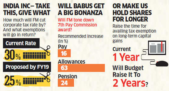 Budget 2016: Here is what you can expect from FM Arun Jaitley