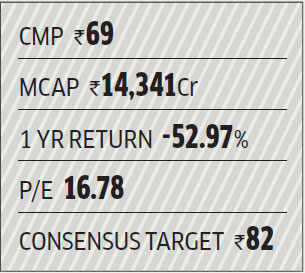 Budget 2016: Five stocks that should be on your watchlist today