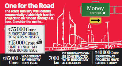 Budget 2016: Road ministry to seek Rs 50,000-crore soft loan from LIC for expressways