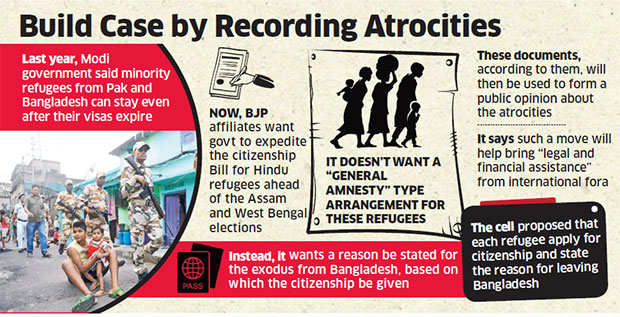 BJP cell for fast-tracking grant of citizenship to Hindus