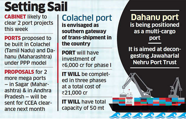 2 mega port projects set to get cabinet nod this week