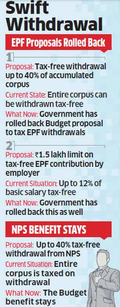 Budget 2016: FM Arun Jaitley rolls back proposal to tax EPF