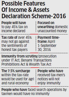 Tax authorities' amnesty schemes have failed miserably