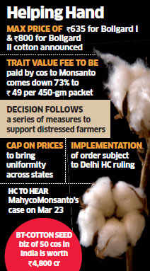 Government snubs Monsanto, caps price of Bt cotton seeds