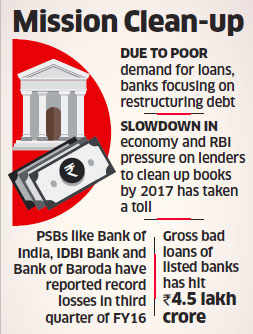 Mission clean-up: Banks to pull up loan defaulters