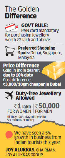 Jewellers lost 20% of business after government's PAN mandate