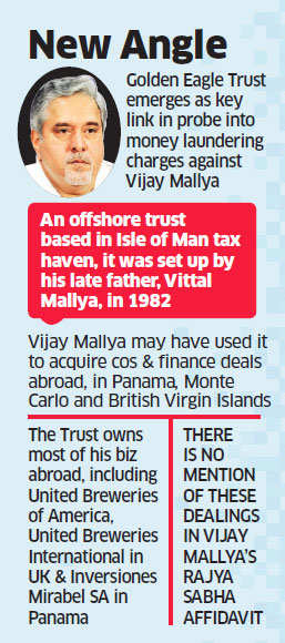 Trust set by late Vittal Mallya emerges as key link in Vijay Mallya's alleged money laundering