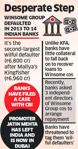 Lenders in tight spot over Winsome's default; banks want to shame company's directors