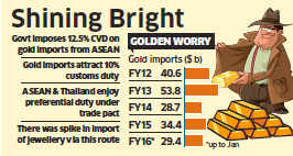 Gold jewellery imports from ASEAN to face 12.5% countervailing duty