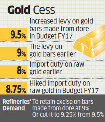 Gold refiners 'threatened' by hike in excise on dore