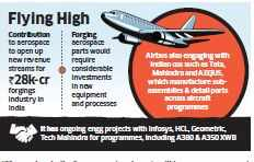 Airbus in talks with Bharat Forge and M&M to forge some of its parts in India