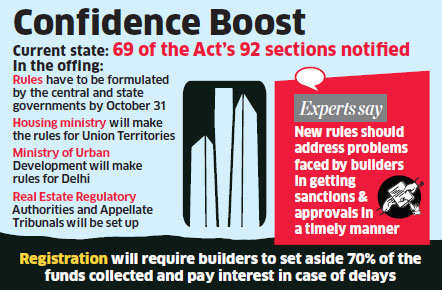 Real Estate Bill is an act now, may protect home buyers