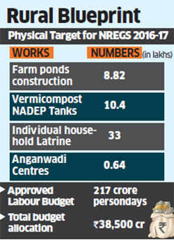 Rural Development Ministry may seek Rs 12,000 crore more for NREGS this fiscal