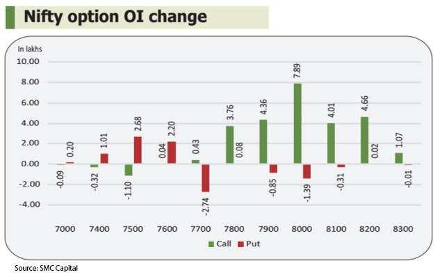 Cash exercise stock options