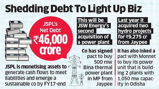 Jindal Steel to sell plant to JSW Energy for Rs.6,500 crore
