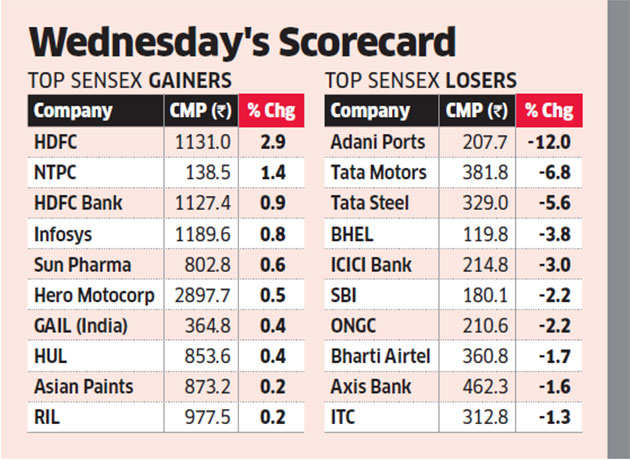 Sensex falls on earnings, global growth concerns
