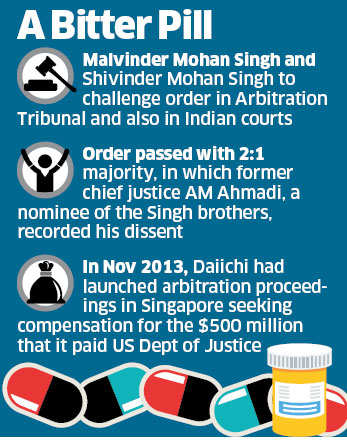 Malvinder and Shivinder Mohan Singh to contest arbitration panel order on damages to Daiichi