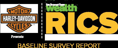 Harley Davidson - ET Wealth Survey