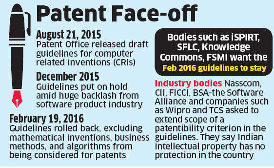 Tech industry divided over Indian Patent guidelines
