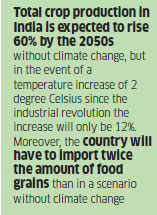 food security how far india has Ensuring food and nutrition security is a challenge for india, given its   constraints and depend heavily on food aid, india today is in a much.