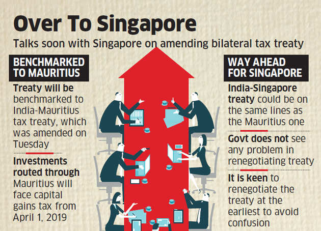 Amar India After Mauritius Tax Treaty Government Looking To