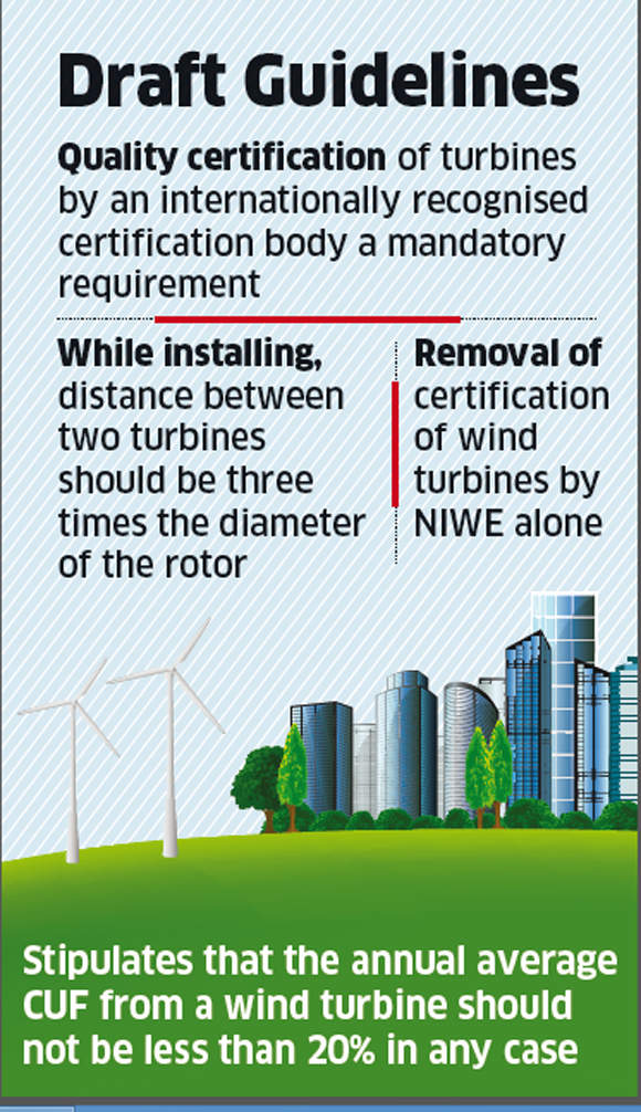Ministry of New and Renewable Energy issues fresh draft norms for onshore wind power projects
