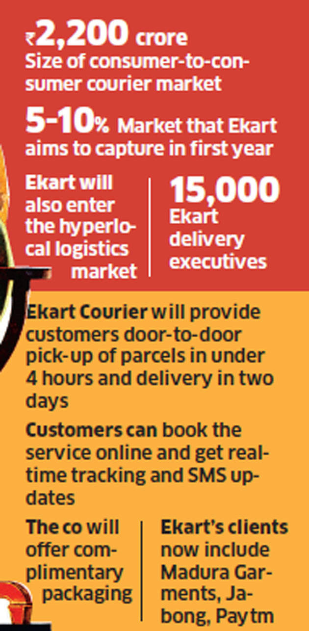 Ekart to launch courier service to take on DTDC Express, First Flight Courier and others
