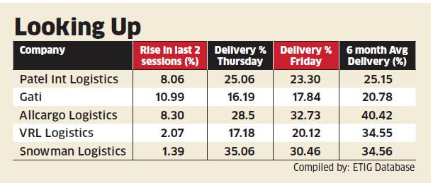 Logistics companies rally on  GST passage hopes - Economic Times