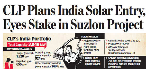 CLP set to buy Suzlon's Rs 800 crore Telengana project for India solar debut