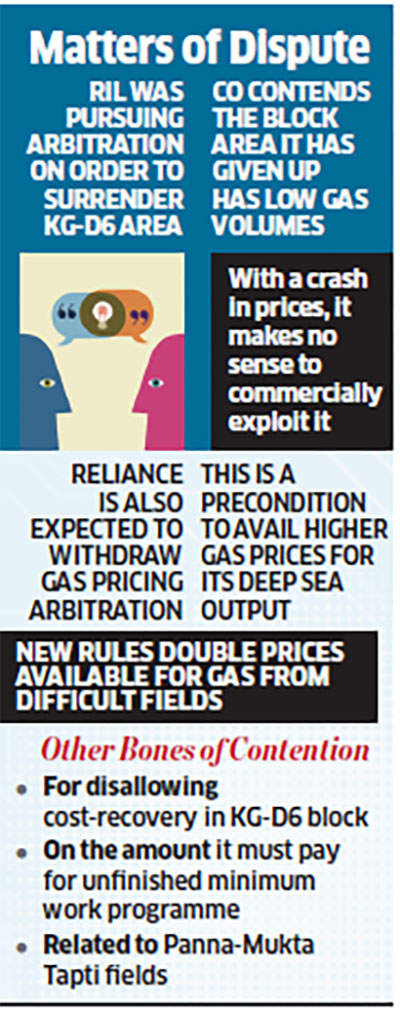 the dispute over krishna godavari gas Krishna godavari basin located at the coast of andhra pradesh and is spread over 50,000 sq kmthis is the site where reliance company discovered one of the largest gas reserve in india in government records, the 7,645 sq km block is known as kg-d.