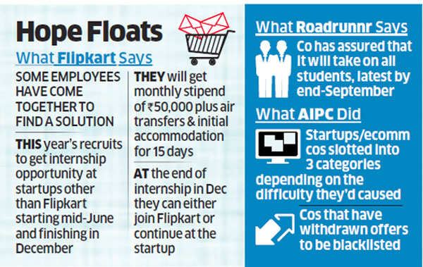 Temporary internship for recruits: IITs say Flipkart to offer respite, but company evasive