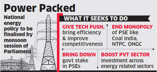 ONGC, Coal India may not call the shots in energy market anymore