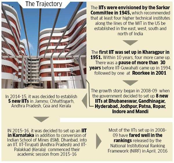 Should there be space for more seats at IITs?